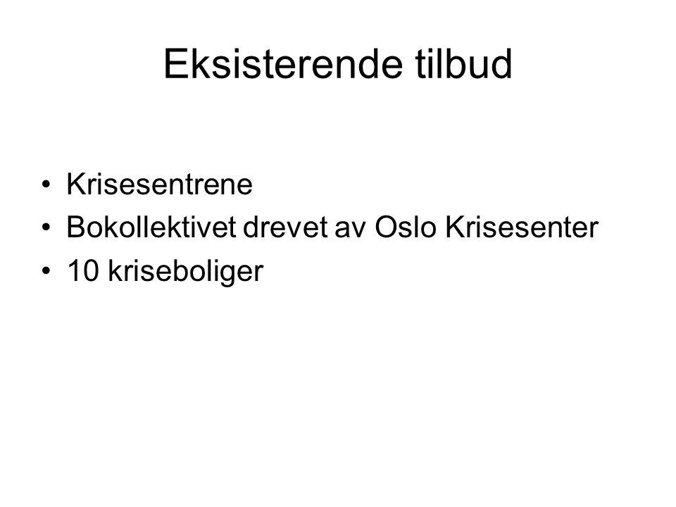 Eksisterende tilbud Krisesentrene Bokollektivet drevet av Oslo Krisesenter 10 kriseboliger