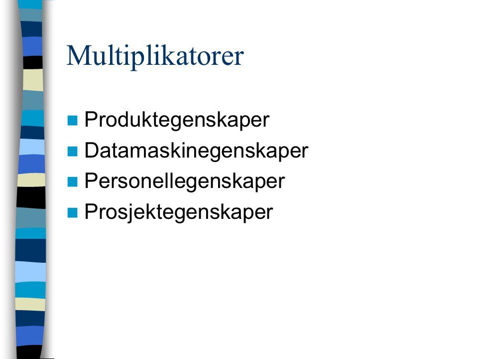 Multiplikatorer Produktegenskaper Datamaskinegenskaper Personellegenskaper Prosjektegenskaper