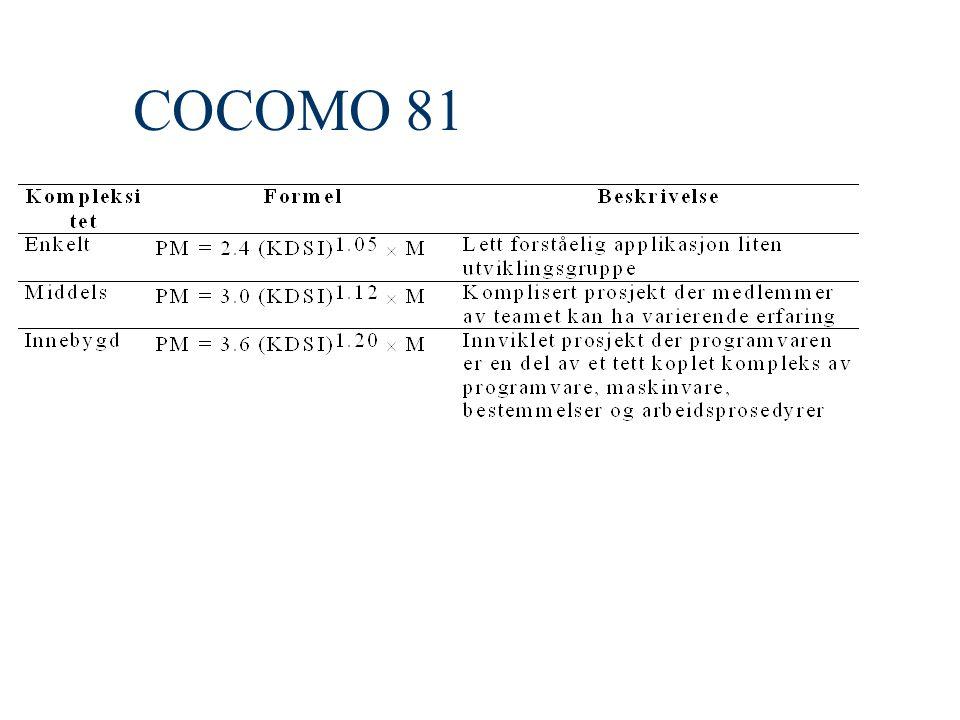 COCOMO 2 nivåer COCOMO 2 er en trelags modell som gir anslag med økende detaljering ettersom utviklingsprosessen skrider fram Tidlig prototyping –Estimerer på grunnlag av objektpoeng og en enkel formel for estimering av tidsforbruk Tidlig utforming –Estimerer på grunnlag av funksjonspoeng som deretter oversettes til LOC Etter ferdig arkitektur –Estimater på grunnlag av LOC