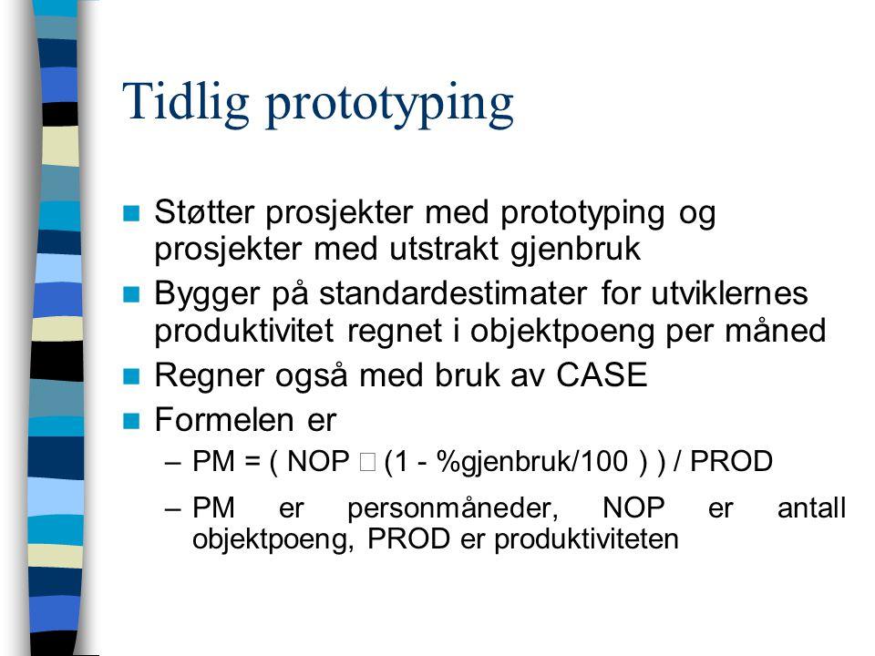 Tidlig prototyping Støtter prosjekter med prototyping og prosjekter med utstrakt gjenbruk Bygger på standardestimater for utviklernes produktivitet re