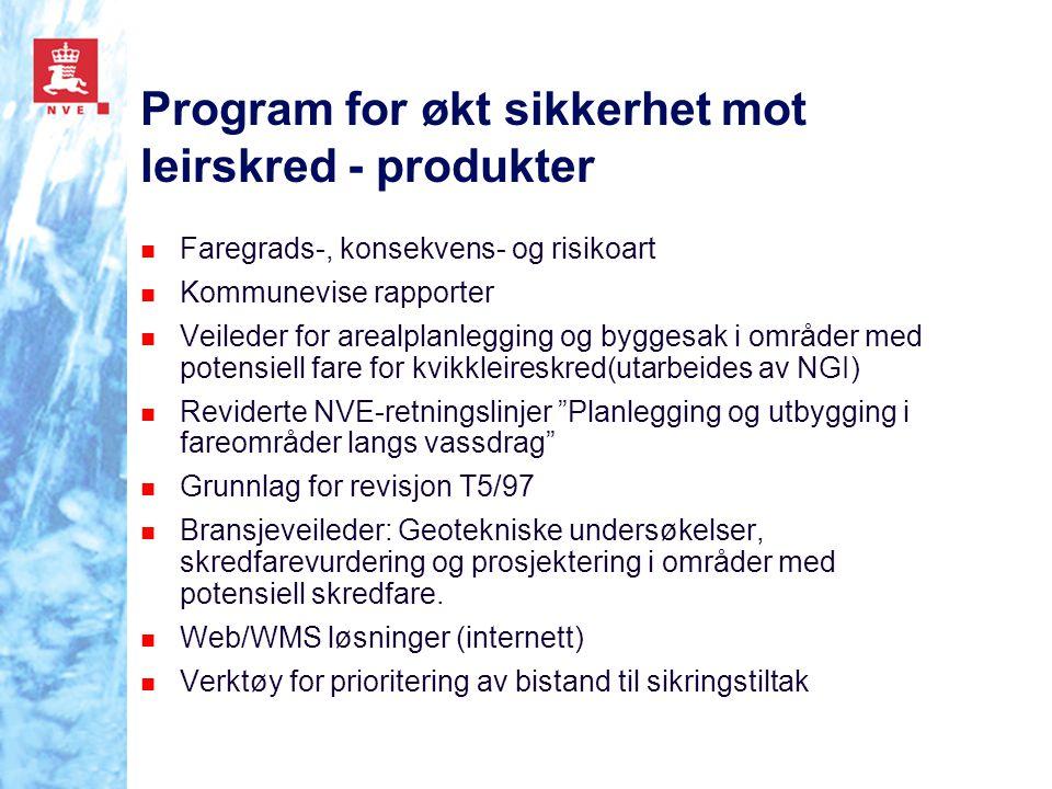 Program for økt sikkerhet mot leirskred - produkter Faregrads-, konsekvens- og risikoart Kommunevise rapporter Veileder for arealplanlegging og bygges