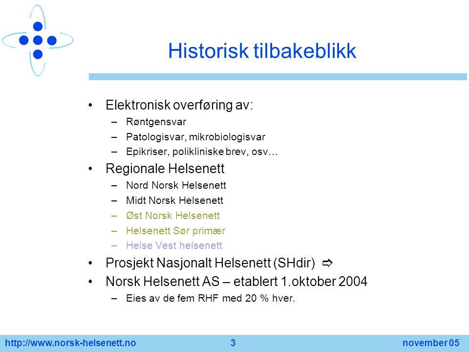 http://www.norsk-helsenett.no 3 november 05 Historisk tilbakeblikk Elektronisk overføring av: –Røntgensvar –Patologisvar, mikrobiologisvar –Epikriser,