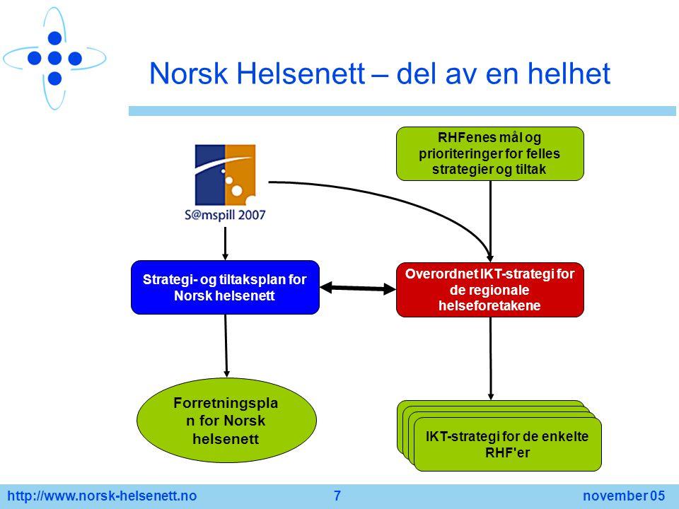 http://www.norsk-helsenett.no 7 november 05 Norsk Helsenett – del av en helhet Overordnet IKT-strategi for de regionale helseforetakene Strategi- og t