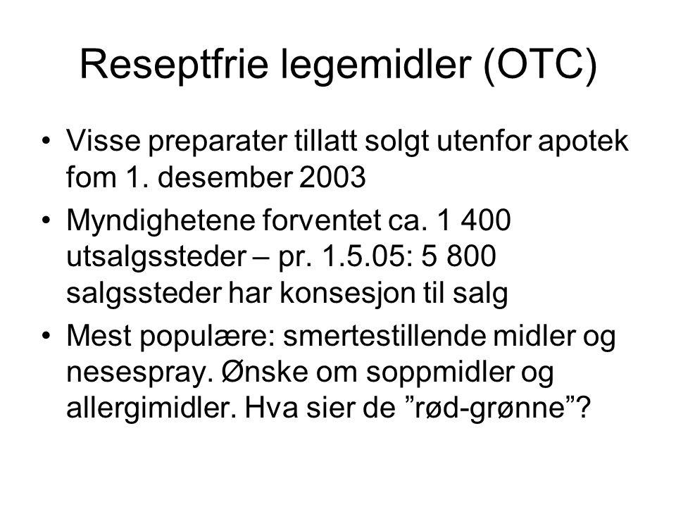 Reseptfrie legemidler (OTC) Visse preparater tillatt solgt utenfor apotek fom 1. desember 2003 Myndighetene forventet ca. 1 400 utsalgssteder – pr. 1.
