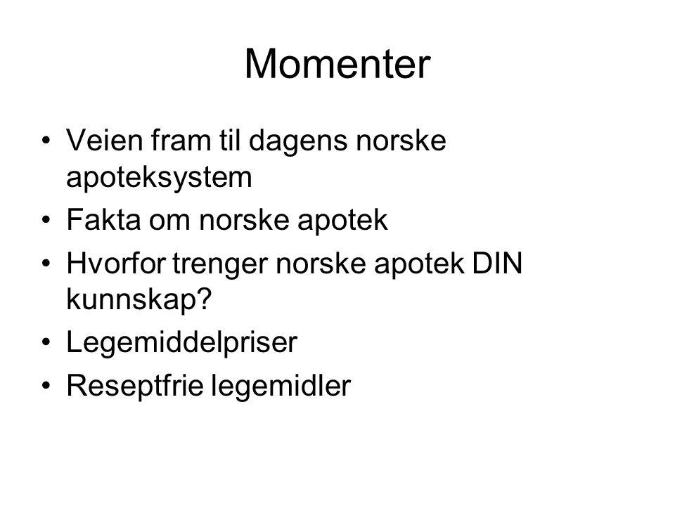 Momenter Veien fram til dagens norske apoteksystem Fakta om norske apotek Hvorfor trenger norske apotek DIN kunnskap? Legemiddelpriser Reseptfrie lege