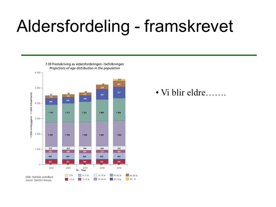 Nye oppgaver for norske apotek Trend: fra avanse til betaling for tjenester.