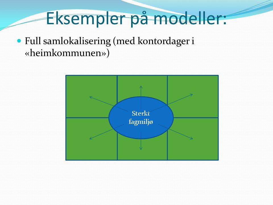 Eksempler på modeller: Full samlokalisering (med kontordager i «heimkommunen») Sterkt fagmiljø