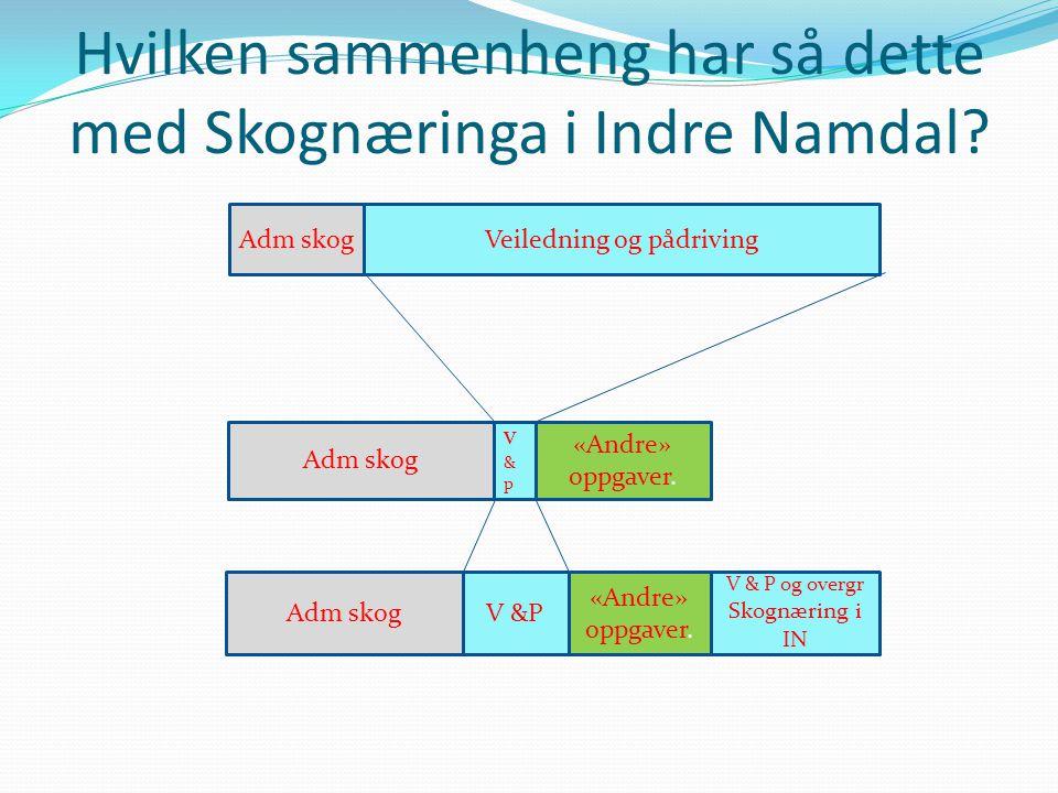 Hvilken sammenheng har så dette med Skognæringa i Indre Namdal.