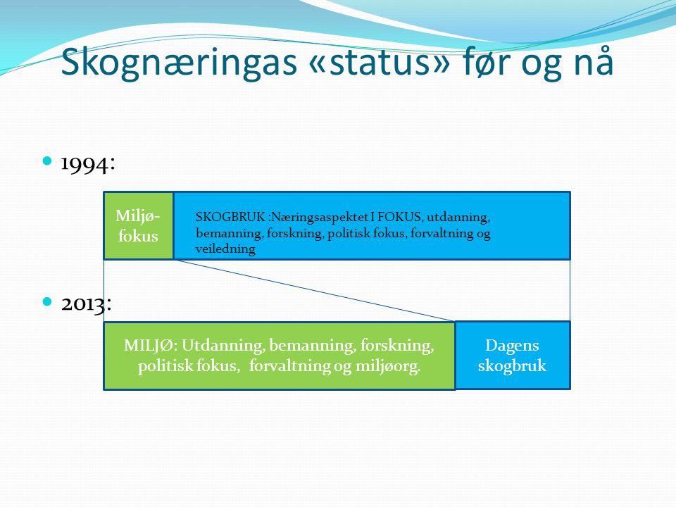 Skognæringas «status» før og nå 1994: 2013: Miljø- fokus Dagens skogbruk MILJØ: Utdanning, bemanning, forskning, politisk fokus, forvaltning og miljøorg.