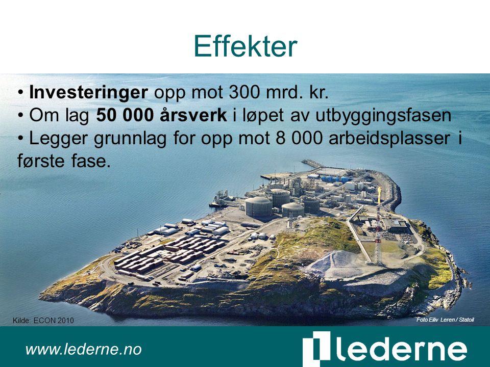 www.lederne.no Effekter Investeringer opp mot 300 mrd.