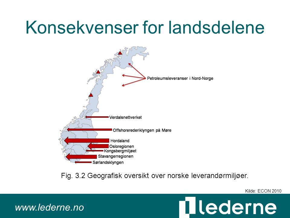 www.lederne.no Konsekvenser for landsdelene Fig.
