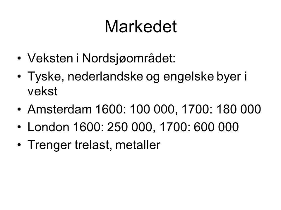 Markedet Veksten i Nordsjøområdet: Tyske, nederlandske og engelske byer i vekst Amsterdam 1600: 100 000, 1700: 180 000 London 1600: 250 000, 1700: 600