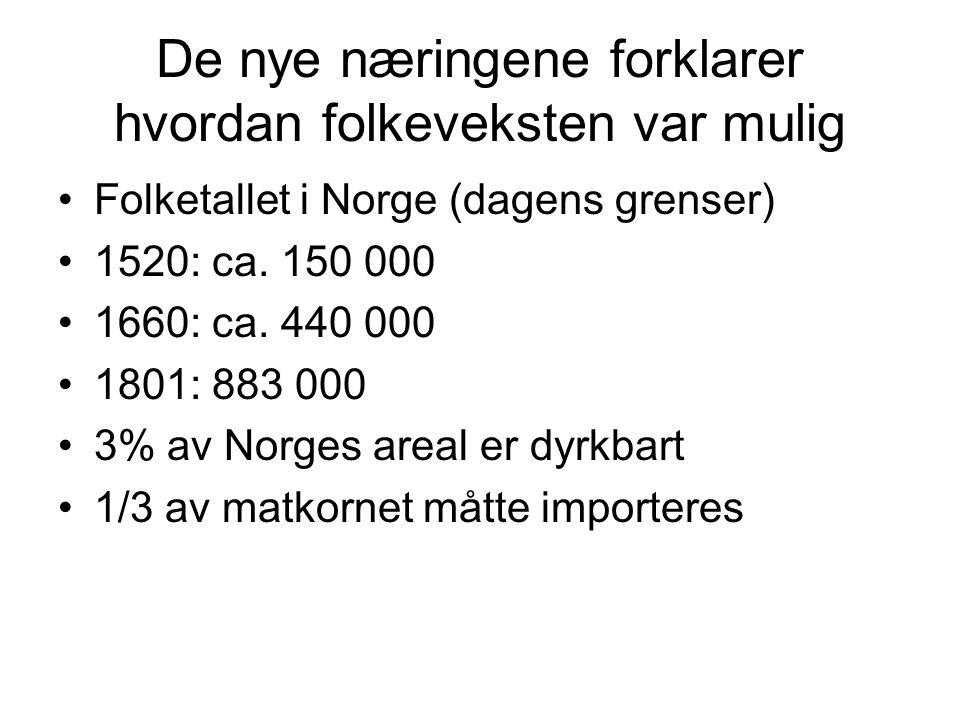De nye næringene forklarer hvordan folkeveksten var mulig Folketallet i Norge (dagens grenser) 1520: ca. 150 000 1660: ca. 440 000 1801: 883 000 3% av
