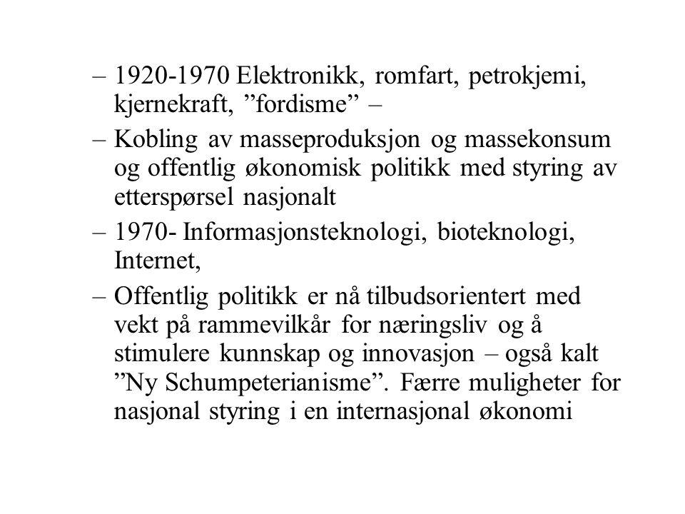 """–1920-1970 Elektronikk, romfart, petrokjemi, kjernekraft, """"fordisme"""" – –Kobling av masseproduksjon og massekonsum og offentlig økonomisk politikk med"""
