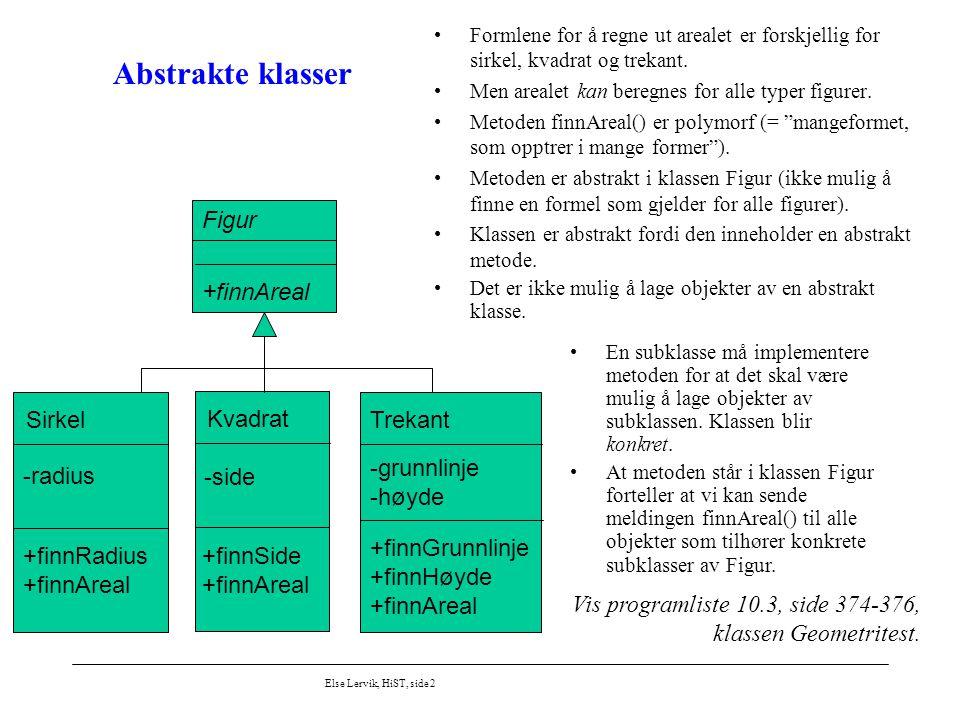 Else Lervik, HiST, side 2 Abstrakte klasser Formlene for å regne ut arealet er forskjellig for sirkel, kvadrat og trekant. Men arealet kan beregnes fo