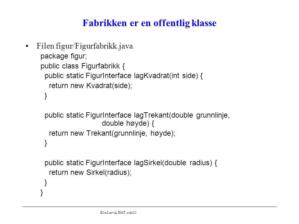Else Lervik, HiST, side 21 Fabrikken er en offentlig klasse Filen figur/Figurfabrikk.java package figur; public class Figurfabrikk { public static Fig