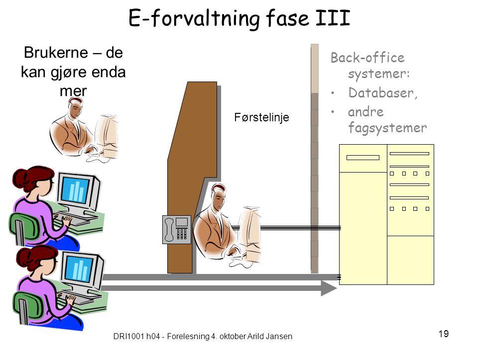 DRI1001 h04 - Forelesning 4. oktober Arild Jansen 19 E-forvaltning fase III Back-office systemer: Databaser, andre fagsystemer Brukerne – de kan gjøre