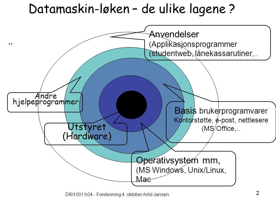DRI1001 h04 - Forelesning 4. oktober Arild Jansen 2.. Utstyret (Hardware) Basis brukerprogramvarer Kontorstøtte, e-post, nettlesere (MS Office,.. Oper
