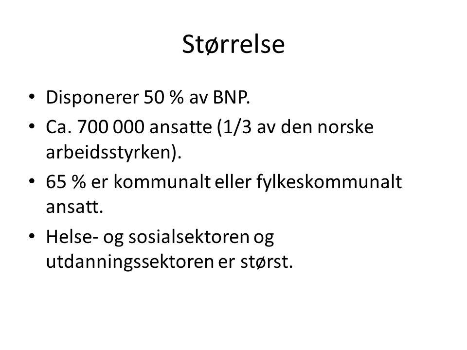 Størrelse Disponerer 50 % av BNP. Ca. 700 000 ansatte (1/3 av den norske arbeidsstyrken). 65 % er kommunalt eller fylkeskommunalt ansatt. Helse- og so