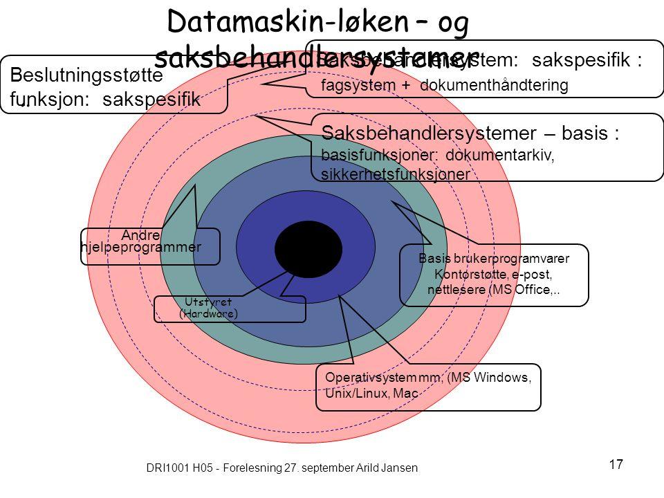 DRI1001 H05 - Forelesning 27.september Arild Jansen 17..