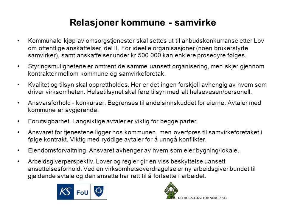 Relasjoner kommune - samvirke Kommunale kjøp av omsorgstjenester skal settes ut til anbudskonkurranse etter Lov om offentlige anskaffelser, del II.