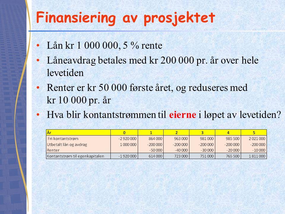 Finansiering av prosjektet Lån kr 1 000 000, 5 % rente Låneavdrag betales med kr 200 000 pr. år over hele levetiden Renter er kr 50 000 første året, o