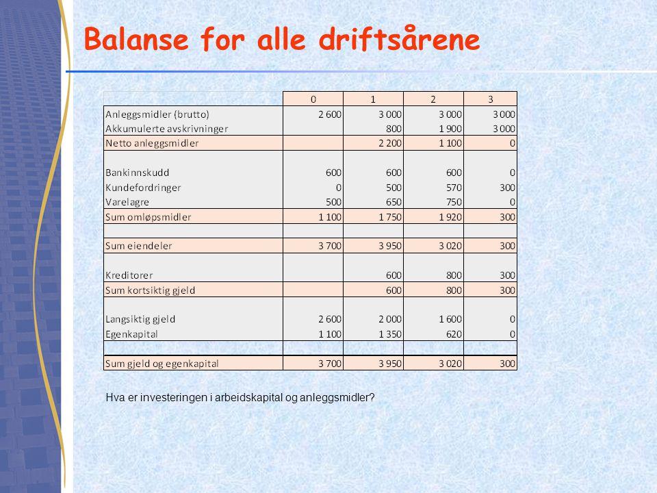 Balanse for alle driftsårene Hva er investeringen i arbeidskapital og anleggsmidler?
