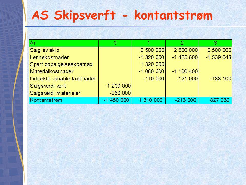 AS Skipsverft - kontantstrøm