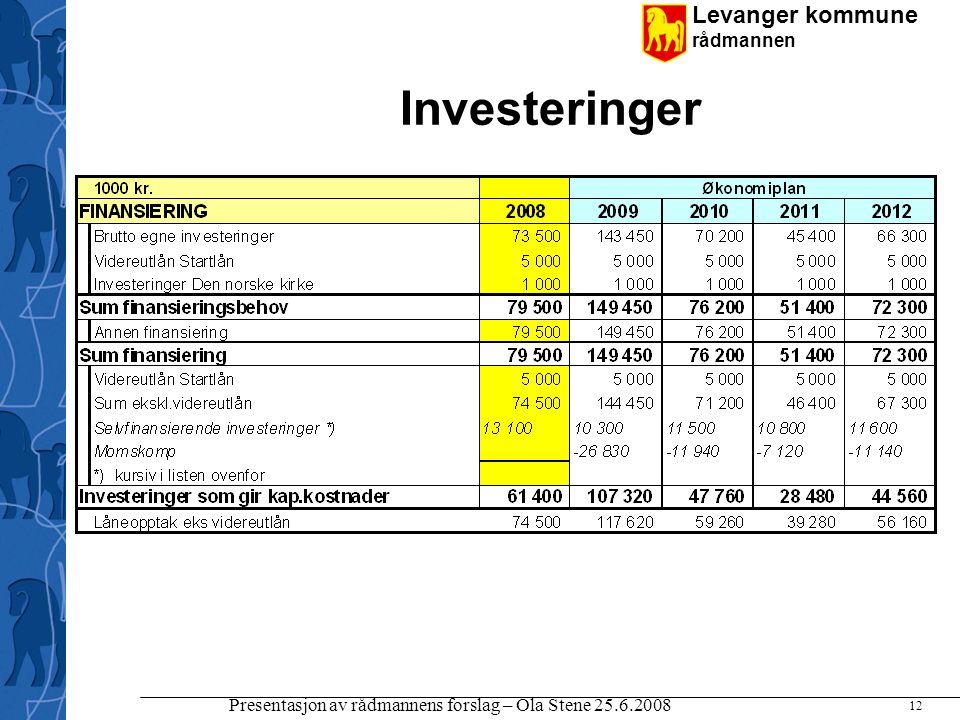 Levanger kommune rådmannen Presentasjon av rådmannens forslag – Ola Stene 25.6.2008 12 Investeringer