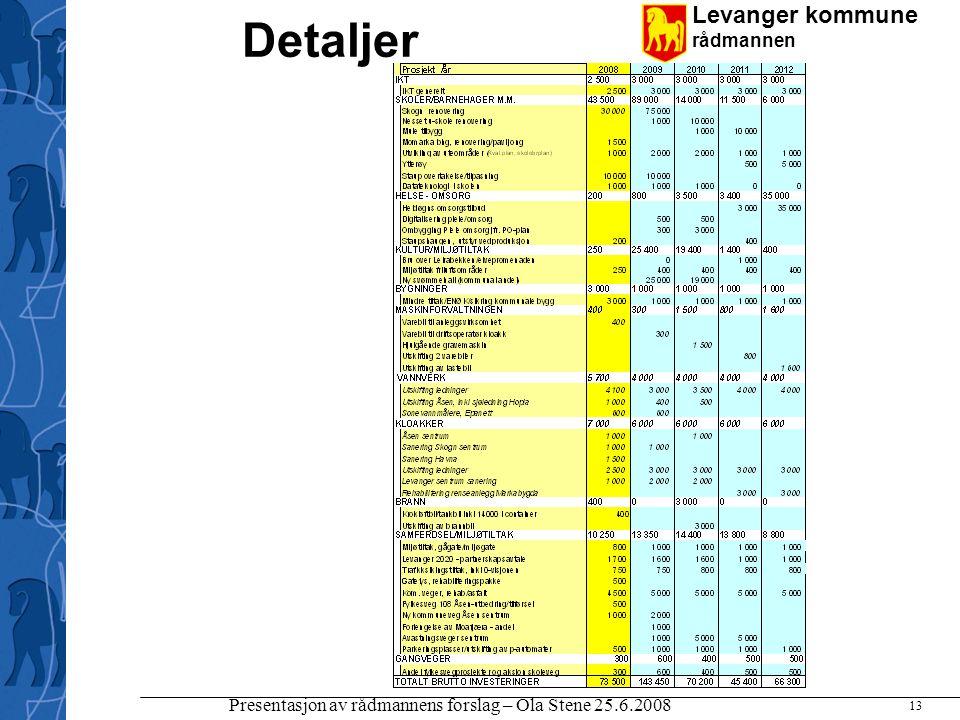 Levanger kommune rådmannen Presentasjon av rådmannens forslag – Ola Stene 25.6.2008 13 Detaljer