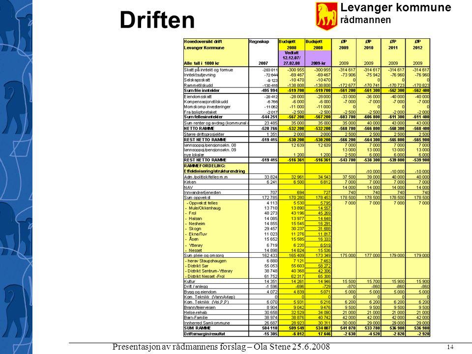 Levanger kommune rådmannen Presentasjon av rådmannens forslag – Ola Stene 25.6.2008 14 Driften