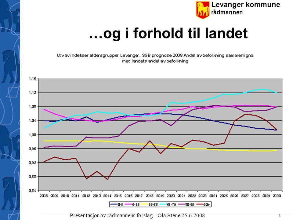Levanger kommune rådmannen Presentasjon av rådmannens forslag – Ola Stene 25.6.2008 4 …og i forhold til landet