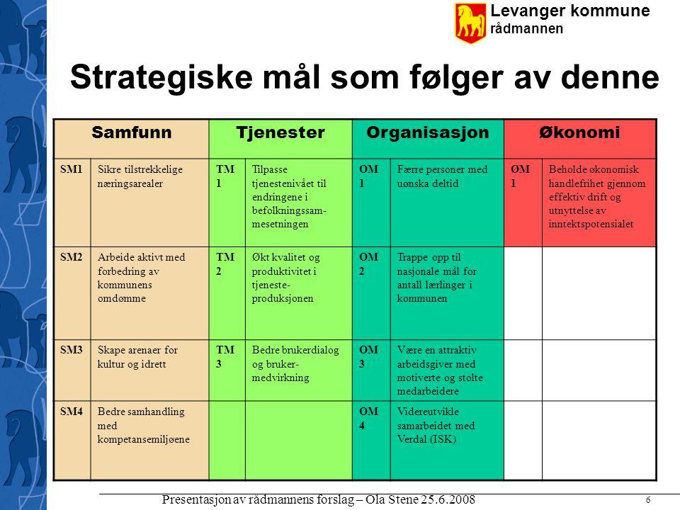 Levanger kommune rådmannen Presentasjon av rådmannens forslag – Ola Stene 25.6.2008 6 Strategiske mål som følger av denne SamfunnTjenesterOrganisasjon