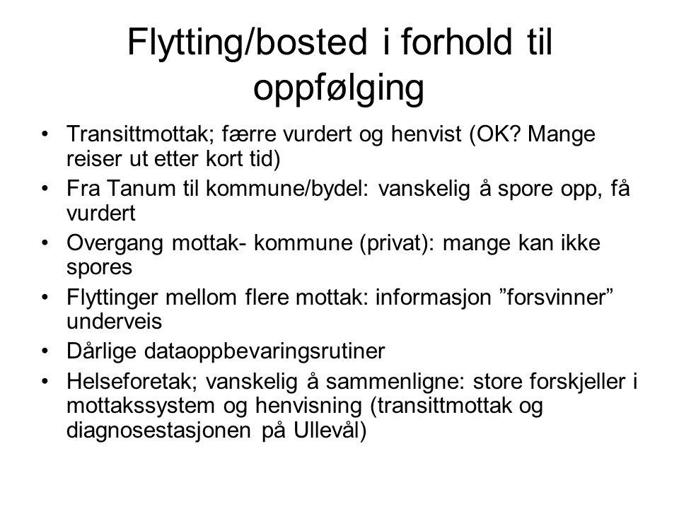 Flytting/bosted i forhold til oppfølging Transittmottak; færre vurdert og henvist (OK.