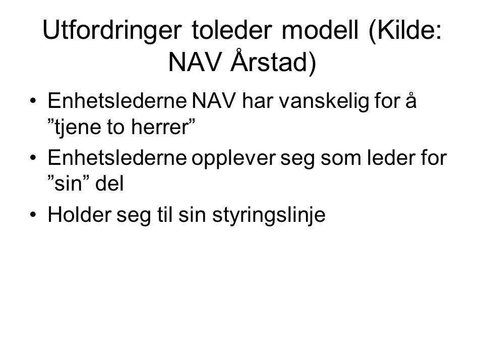 """Utfordringer toleder modell (Kilde: NAV Årstad) Enhetslederne NAV har vanskelig for å """"tjene to herrer"""" Enhetslederne opplever seg som leder for """"sin"""""""