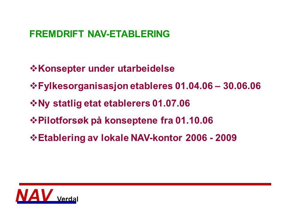 NAV Verdal FREMDRIFT NAV-ETABLERING  Konsepter under utarbeidelse  Fylkesorganisasjon etableres 01.04.06 – 30.06.06  Ny statlig etat etablerers 01.
