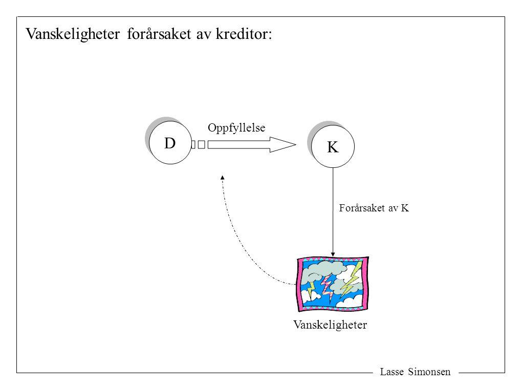 Lasse Simonsen Vanskeligheter forårsaket av kreditor: Vanskeligheter D D K K Oppfyllelse Forårsaket av K