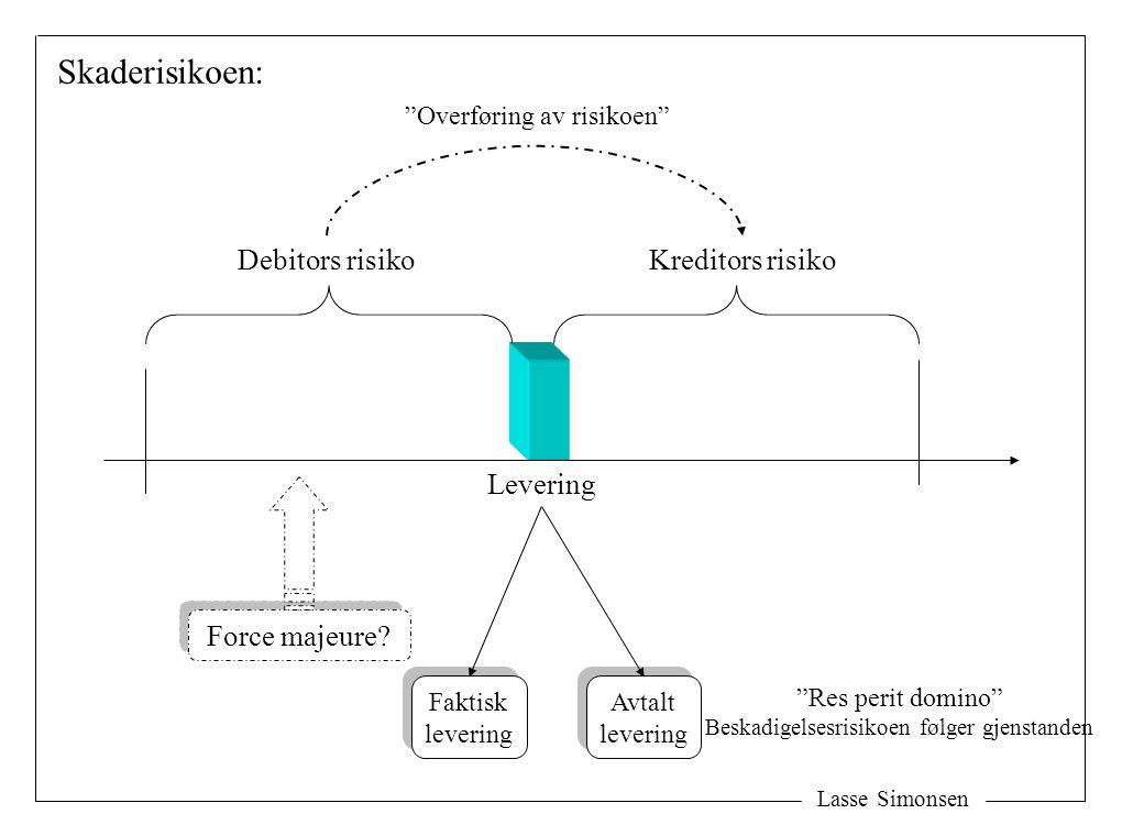 Lasse Simonsen Skaderisikoen: Levering Debitors risikoKreditors risiko Force majeure? Faktisk levering Faktisk levering Avtalt levering Avtalt leverin
