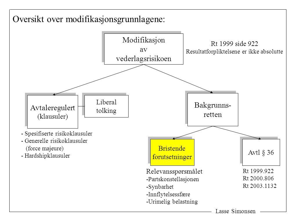 Lasse Simonsen Modifikasjon av vederlagsrisikoen Modifikasjon av vederlagsrisikoen Avtaleregulert (klausuler) Avtaleregulert (klausuler) Bakgrunns- re