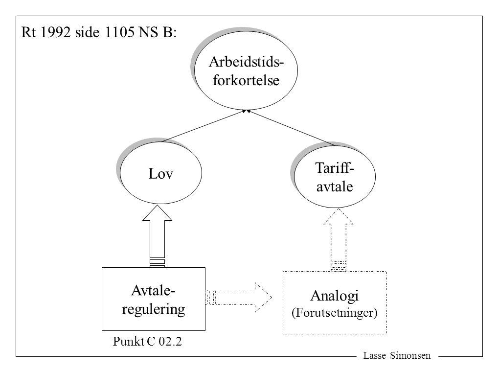 Lasse Simonsen Rt 1992 side 1105 NS B: Avtale- regulering Arbeidstids- forkortelse Arbeidstids- forkortelse Lov Tariff- avtale Tariff- avtale Analogi