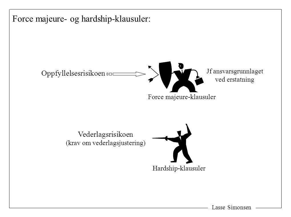 Lasse Simonsen Force majeure- og hardship-klausuler: Oppfyllelsesrisikoen Vederlagsrisikoen (krav om vederlagsjustering) Jf ansvarsgrunnlaget ved erst