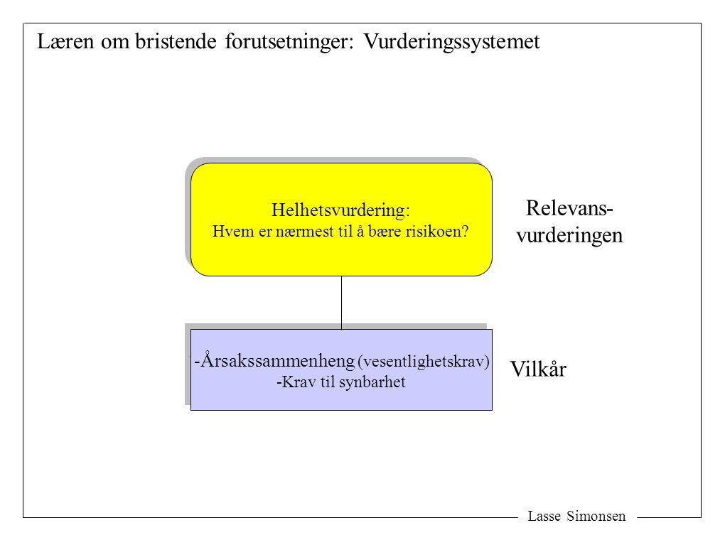 Lasse Simonsen Læren om bristende forutsetninger: Vurderingssystemet -Årsakssammenheng (vesentlighetskrav) -Krav til synbarhet -Årsakssammenheng (vese