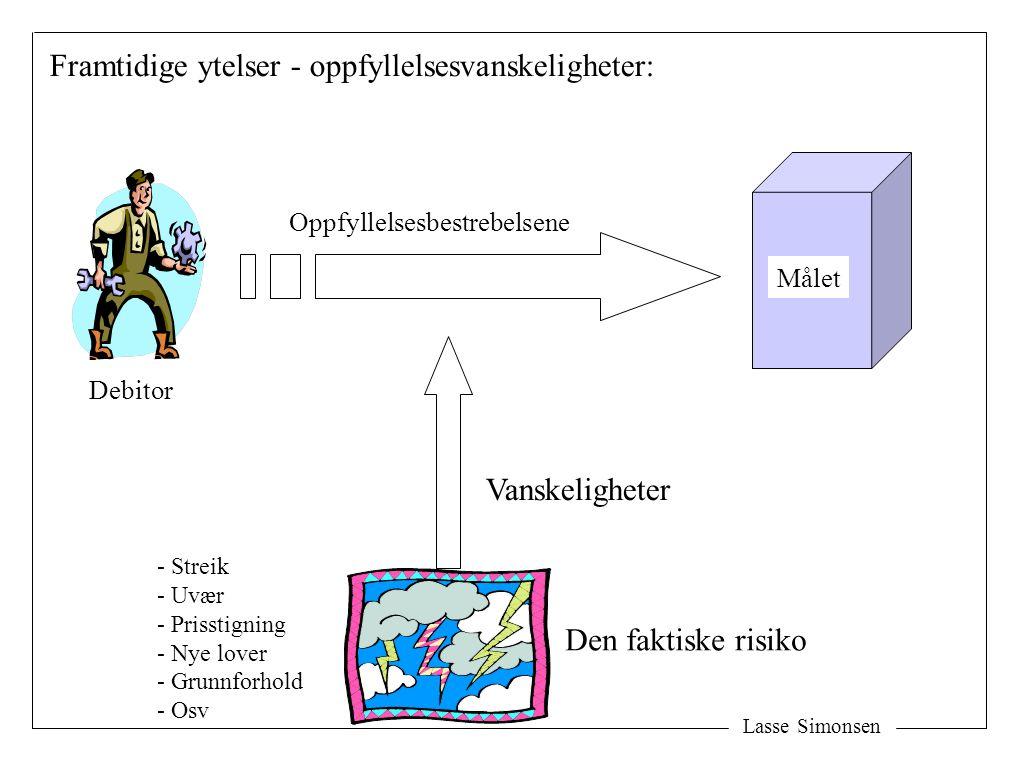 Lasse Simonsen Debitor Framtidige ytelser - oppfyllelsesvanskeligheter: Vanskeligheter Oppfyllelsesbestrebelsene Målet Den faktiske risiko - Streik -