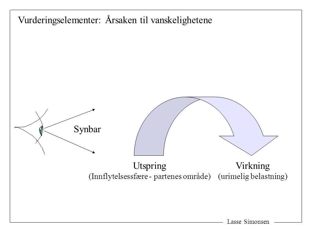 Lasse Simonsen Virkning (urimelig belastning) Utspring (Innflytelsessfære - partenes område) Vurderingselementer: Årsaken til vanskelighetene Synbar