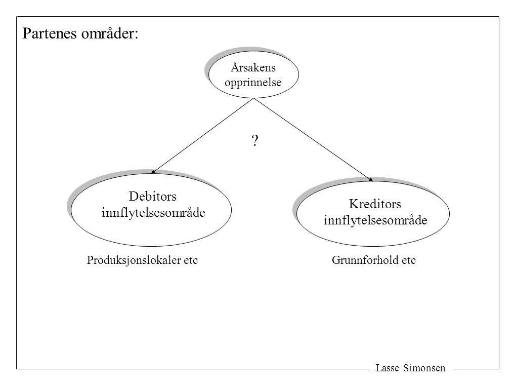 Lasse Simonsen Partenes områder: Debitors område Debitors innflytelsesområde Kreditors innflytelsesområde Produksjonslokaler etcGrunnforhold etc Årsak