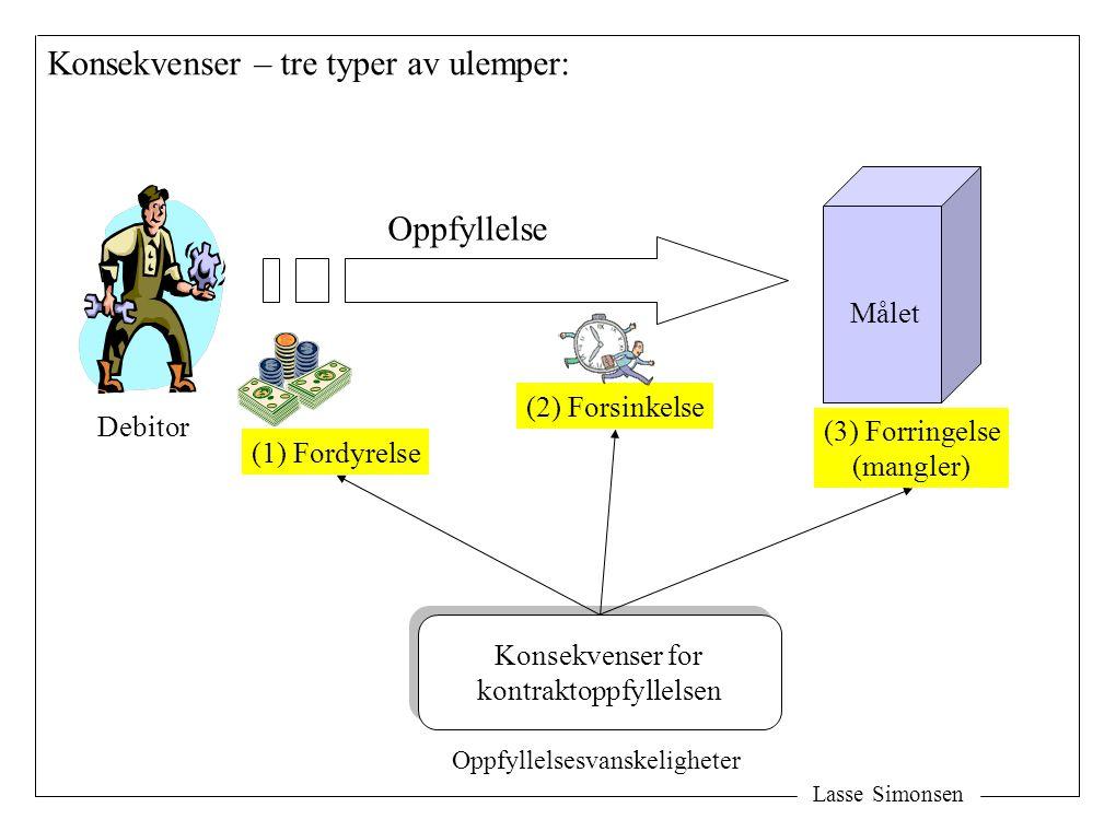 Lasse Simonsen Debitor (1) Fordyrelse (2) Forsinkelse (3) Forringelse (mangler) Konsekvenser – tre typer av ulemper: Målet Oppfyllelse Konsekvenser fo