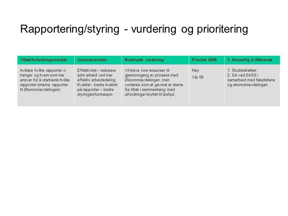 Rapportering/styring - vurdering og prioritering Tiltak/forbedringsområdeGevinstområderKost/nytte vurderingPrioritet 20081. Ansvarlig 2.Utførende Avkl