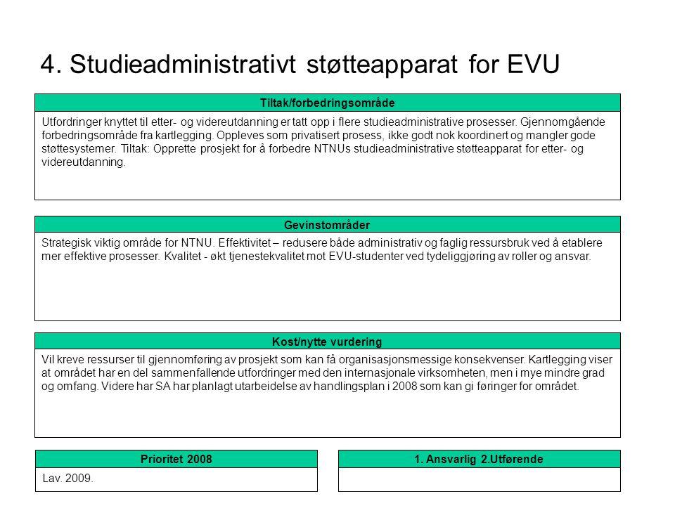 4. Studieadministrativt støtteapparat for EVU Kost/nytte vurdering Vil kreve ressurser til gjennomføring av prosjekt som kan få organisasjonsmessige k