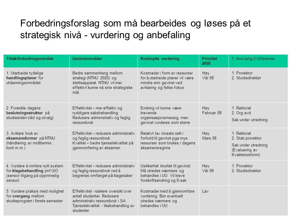 Forbedringsforslag som må bearbeides og løses på et strategisk nivå - vurdering og anbefaling Tiltak/forbedringsområdeGevinstområderKost/nytte vurderi