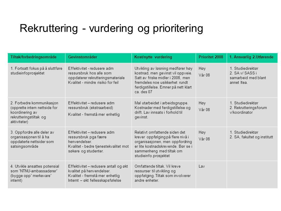 Rekruttering - vurdering og prioritering Tiltak/forbedringsområdeGevinstområderKost/nytte vurderingPrioritet 20081. Ansvarlig 2.Utførende 1. Fortsatt